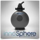 Poolrite Innosphere